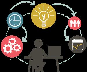 keyideas infotech about company