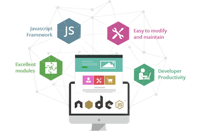 Hire NodeJS Web Developers